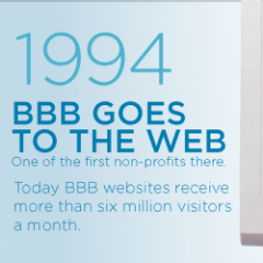 1994 BBB goes to the Web. One of the first non-profits there.